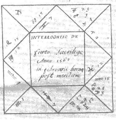 Согласно астрономическому чертежу, помещенному выше, вы можете.