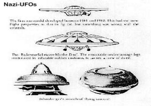 Классификация тарелок нацистов